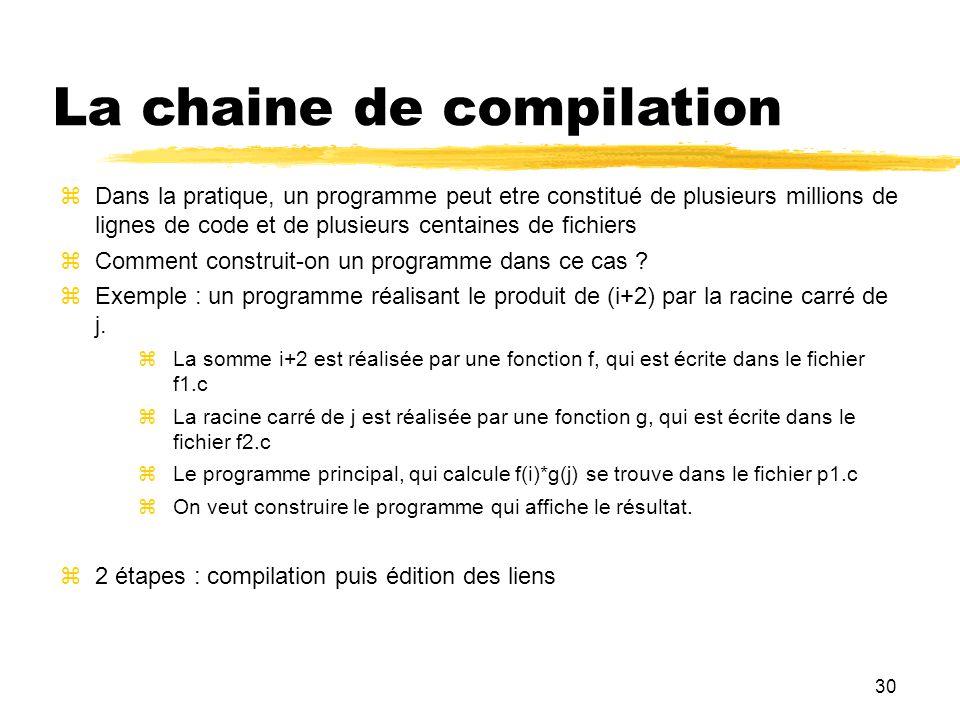 30 La chaine de compilation Dans la pratique, un programme peut etre constitué de plusieurs millions de lignes de code et de plusieurs centaines de fi