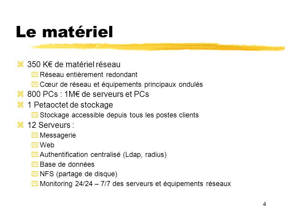4 Le matériel 350 K de matériel réseau Réseau entièrement redondant Cœur de réseau et équipements principaux ondulés 800 PCs : 1M de serveurs et PCs 1
