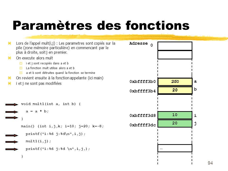 94 Paramètres des fonctions 20 10 0 Adresse i … j 20 10 0xbffff3b0 a b 0xbffff3b4 0xbffff3d8 0xbffff3dc 20 200 Lors de lappel mult(i,j) : Les parametr