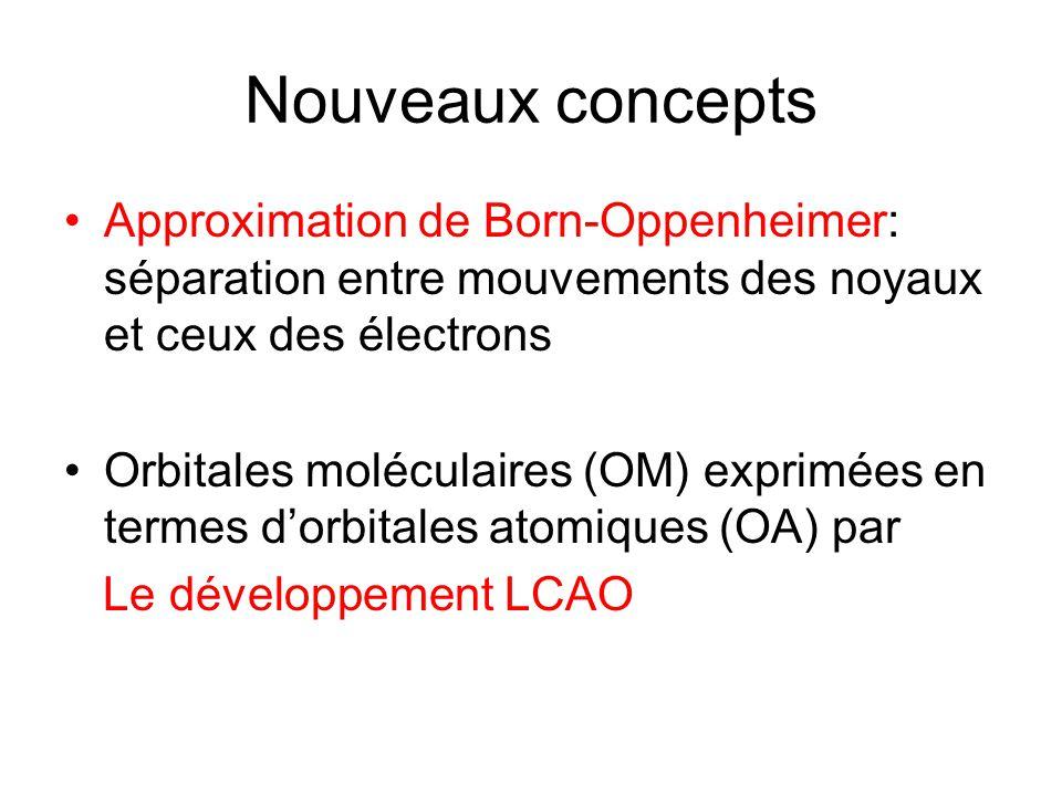 Approximation de Born- Oppenheimer Dans une molécule R CM O A B e i j k Séparer CM MOUVEMENTS NUCLÉAIRES restent À GÉRER i j k A B e