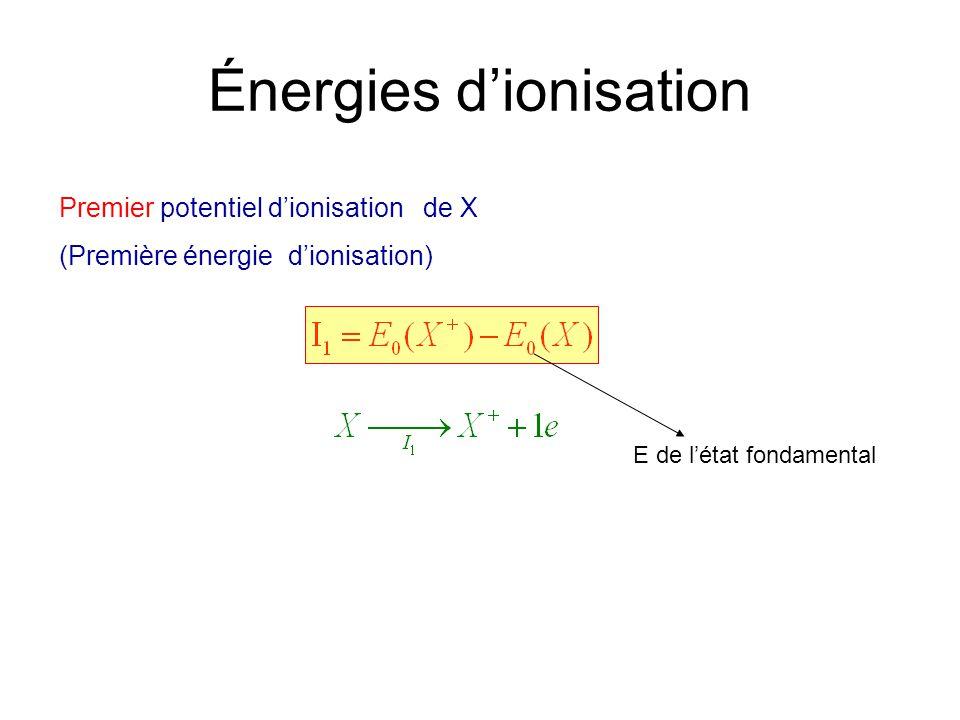 Énergies dionisation Premier potentiel dionisation de X (Première énergie dionisation) E de létat fondamental