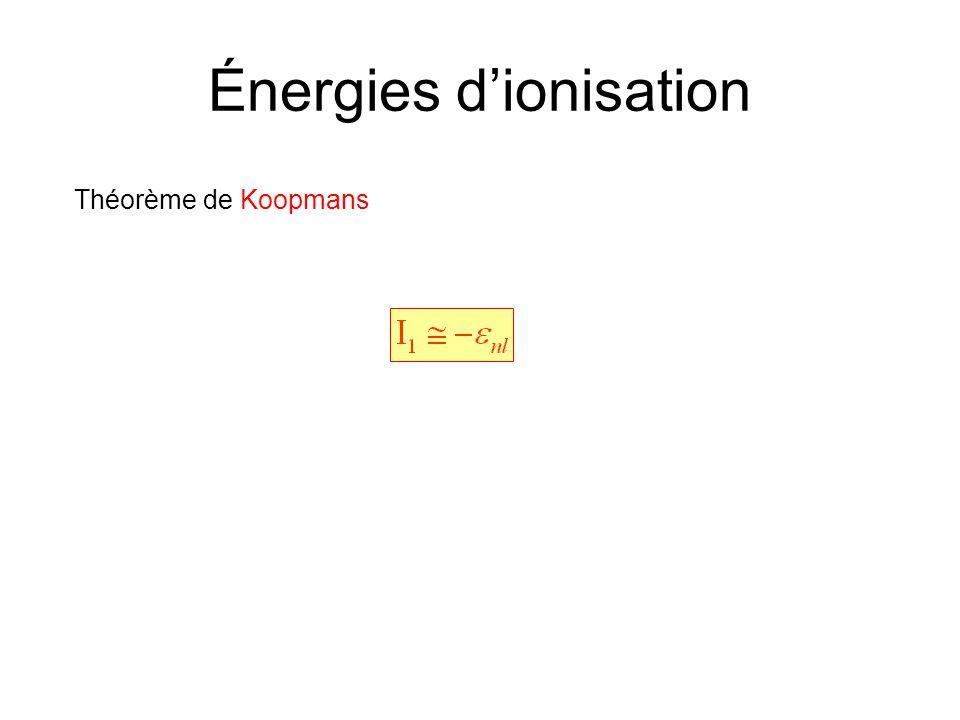 Énergies dionisation Théorème de Koopmans