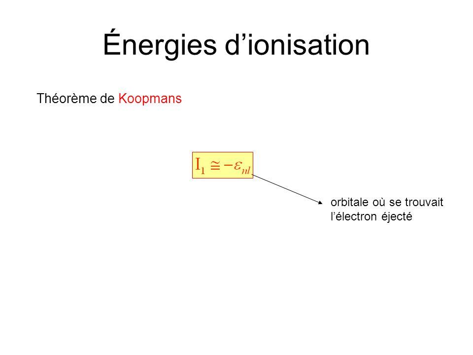 Énergies dionisation Théorème de Koopmans orbitale où se trouvait lélectron éjecté