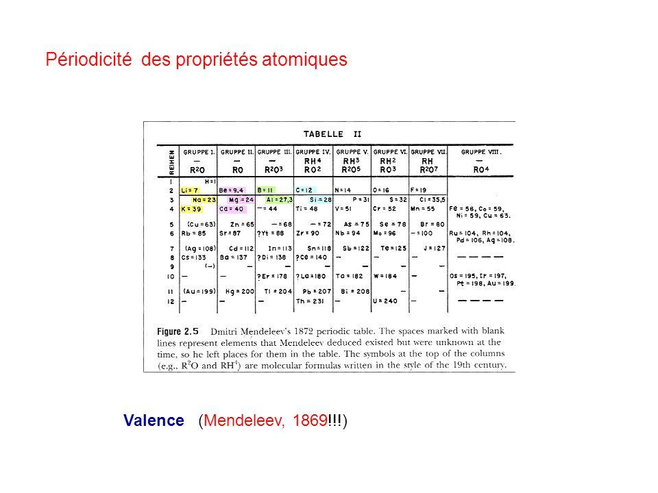 Périodicité des propriétés atomiques Valence (Mendeleev, 1869!!!)