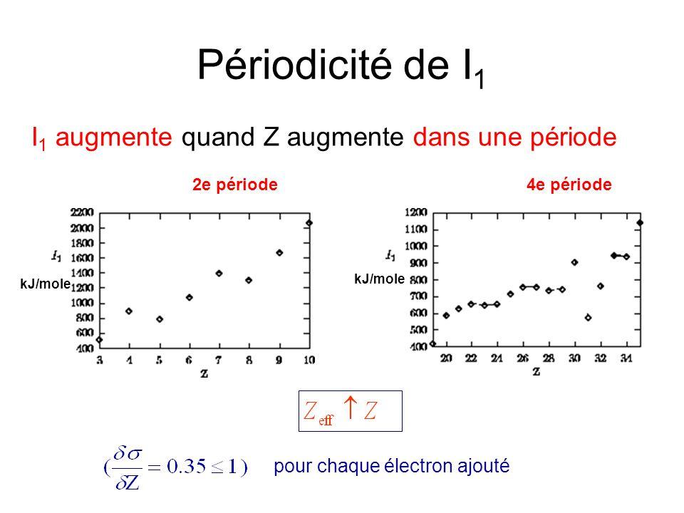 Périodicité de I 1 I 1 augmente quand Z augmente dans une période kJ/mole 4e période2e période pour chaque électron ajouté