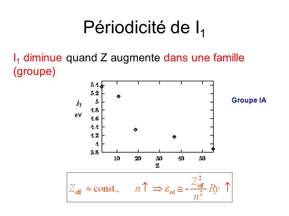 Périodicité de I 1 I 1 diminue quand Z augmente dans une famille (groupe) eV Groupe IA
