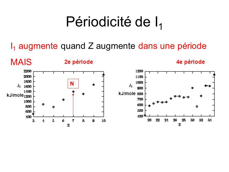 Périodicité de I 1 I 1 augmente quand Z augmente dans une période MAIS kJ/mole 4e période2e période N