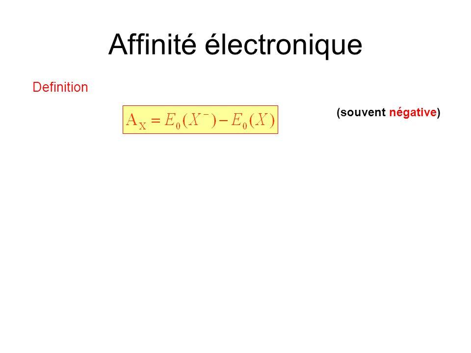 Affinité électronique Definition (souvent négative)