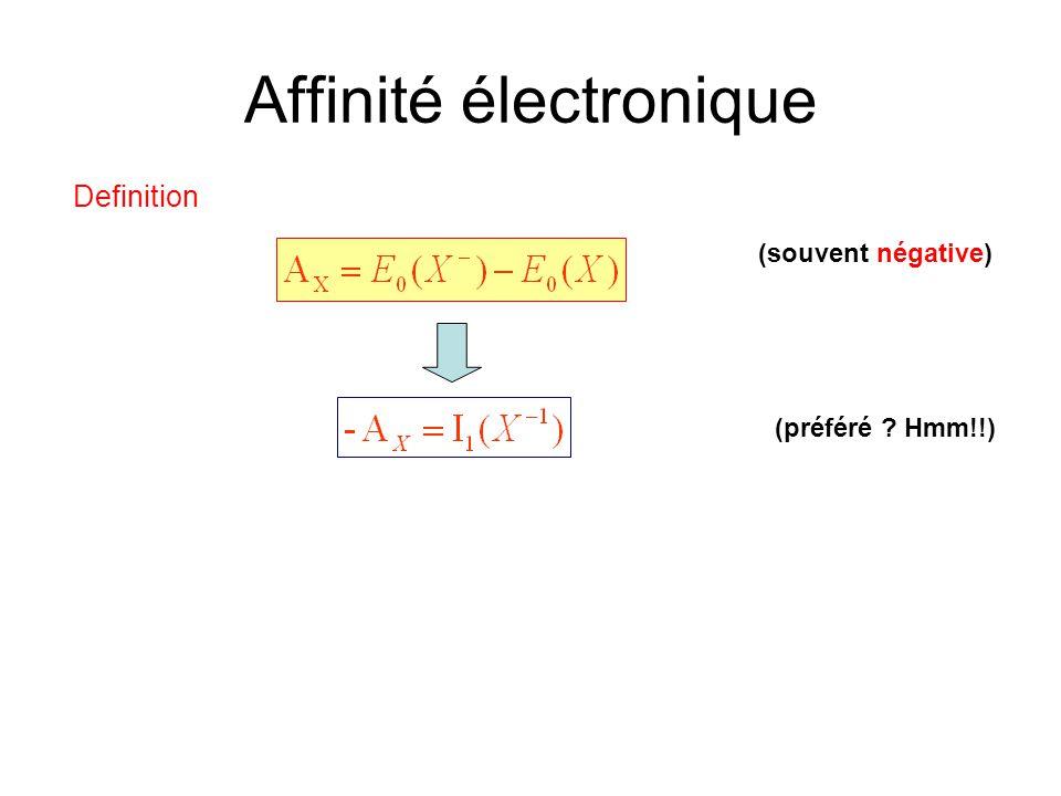 Affinité électronique Definition (souvent négative) (préféré ? Hmm!!)
