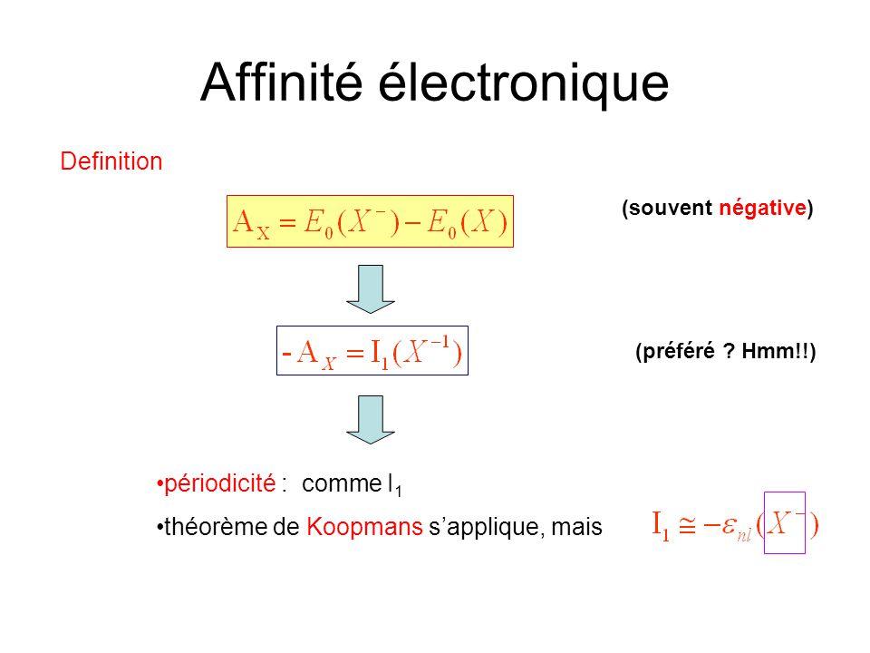 Affinité électronique Definition (souvent négative) (préféré ? Hmm!!) périodicité : comme I 1 théorème de Koopmans sapplique, mais