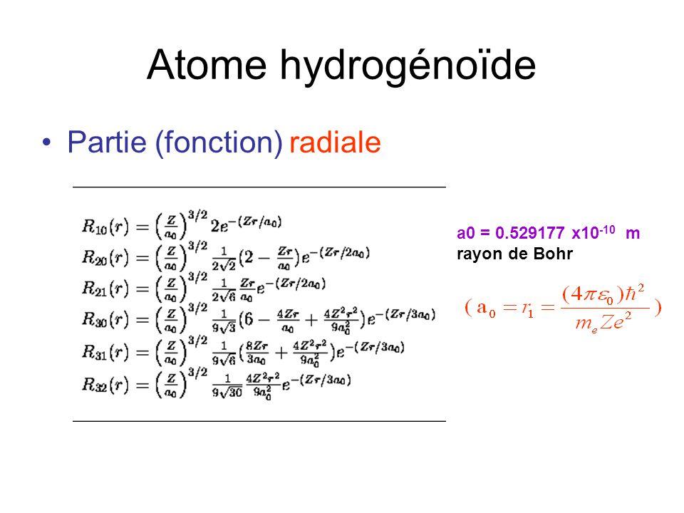Atome hydrogénoïde Partie (fonction) radiale a0 = 0.529177 x10 -10 m rayon de Bohr