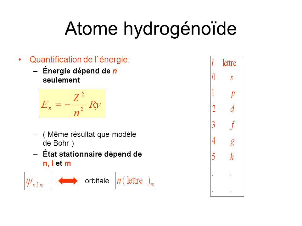 Atome hydrogénoïde Quantification de l`énergie: –Énergie dépend de n seulement –( Même résultat que modèle de Bohr ) –État stationnaire dépend de n, l et m orbitale