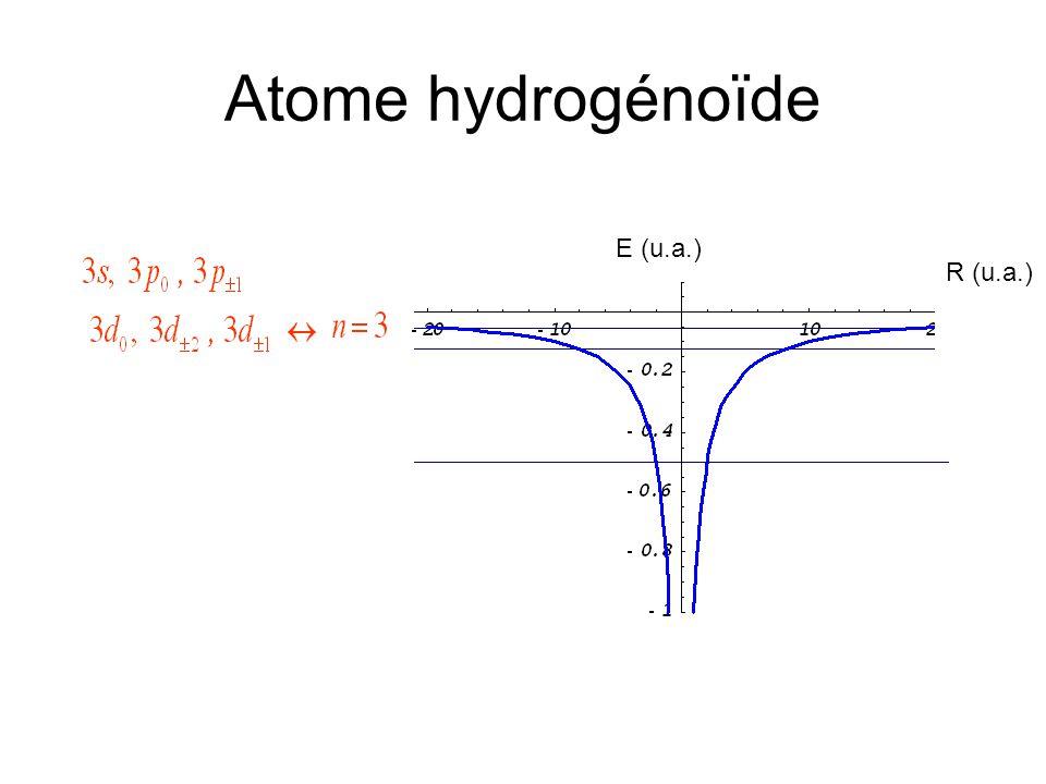 Atome hydrogénoïde E (u.a.) R (u.a.)