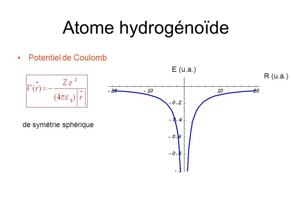 Atome hydrogénoïde Potentiel de Coulomb de symétrie sphérique E (u.a.) R (u.a.)