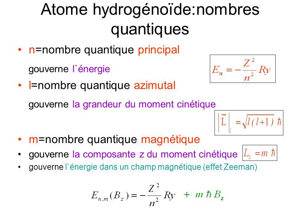 Atome hydrogénoïde:nombres quantiques n=nombre quantique principal gouverne l`énergie l=nombre quantique azimutal gouverne la grandeur du moment cinétique m=nombre quantique magnétique gouverne la composante z du moment cinétique gouverne l`énergie dans un champ magnétique (effet Zeeman)