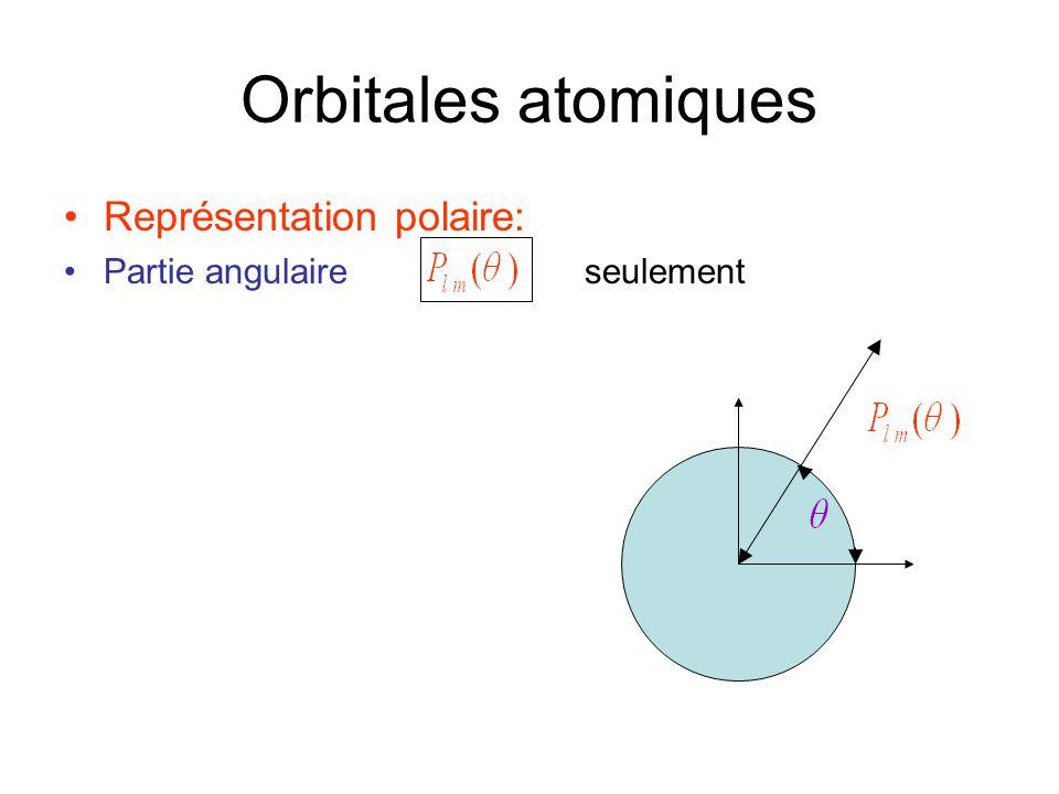 Orbitales atomiques Représentation polaire: Partie angulaire seulement
