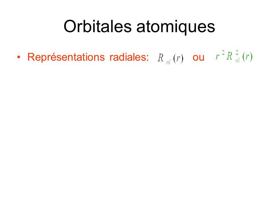 Orbitales atomiques Représentations radiales: ou