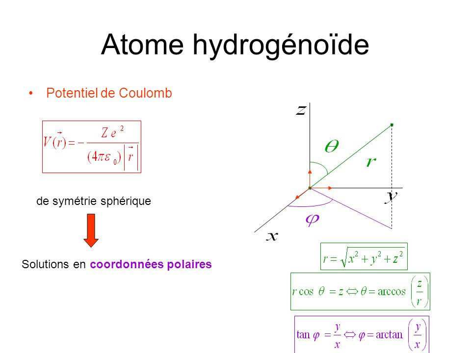 Atome hydrogénoïde Potentiel de Coulomb de symétrie sphérique Solutions en coordonnées polaires
