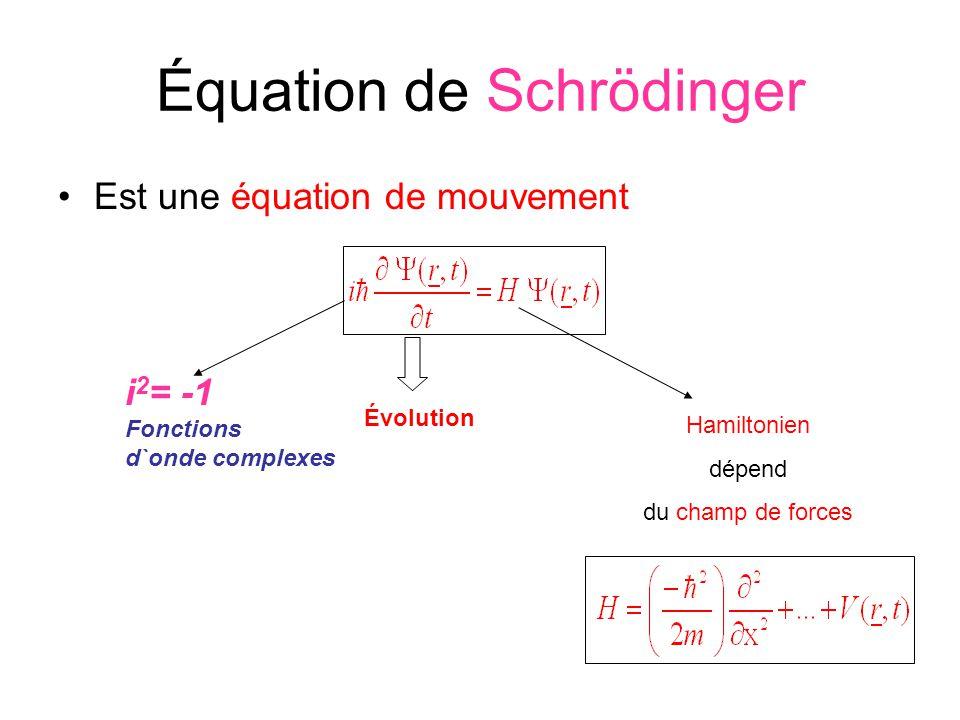 Équation de Schrödinger Est une équation de mouvement Évolution Hamiltonien dépend du champ de forces i 2 = -1 Fonctions d`onde complexes