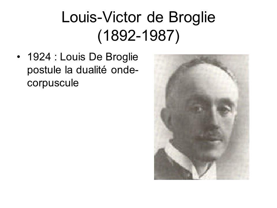 1924 : Louis De Broglie postule la dualité onde- corpuscule Louis-Victor de Broglie (1892-1987)