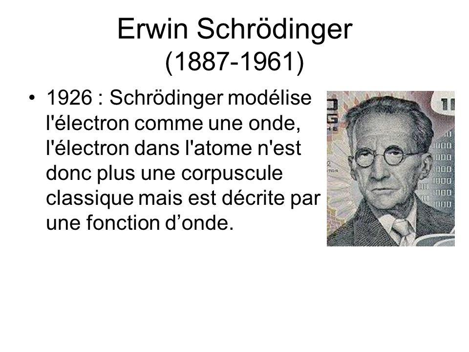 Erwin Schrödinger (1887-1961) 1926 : Schrödinger modélise l'électron comme une onde, l'électron dans l'atome n'est donc plus une corpuscule classique