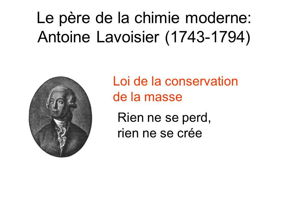 Le père de la chimie moderne: Antoine Lavoisier (1743-1794) Loi de la conservation de la masse Rien ne se perd, rien ne se crée