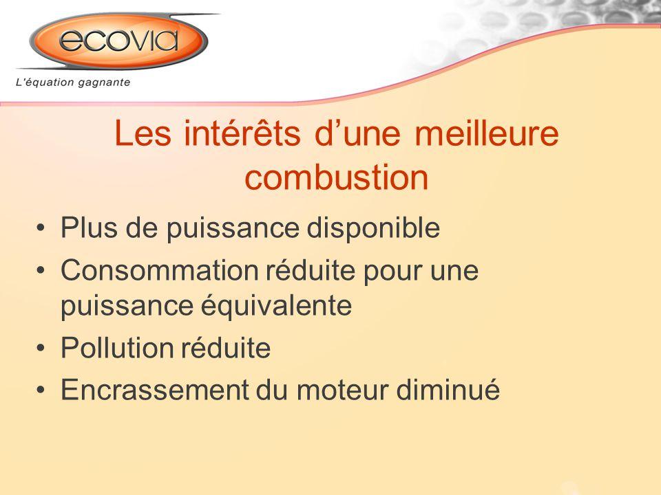 Les intérêts dune meilleure combustion Plus de puissance disponible Consommation réduite pour une puissance équivalente Pollution réduite Encrassement