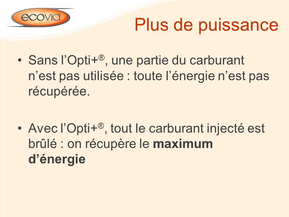 Plus de puissance Sans lOpti+ ®, une partie du carburant nest pas utilisée : toute lénergie nest pas récupérée. Avec lOpti+ ®, tout le carburant injec