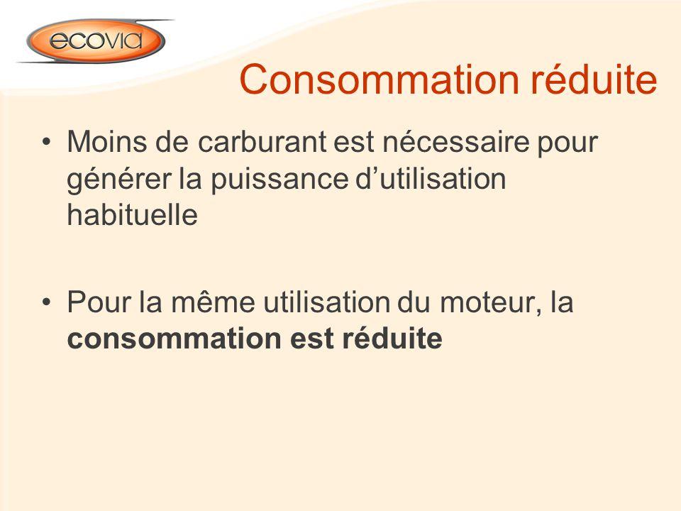 Consommation réduite Moins de carburant est nécessaire pour générer la puissance dutilisation habituelle Pour la même utilisation du moteur, la consom