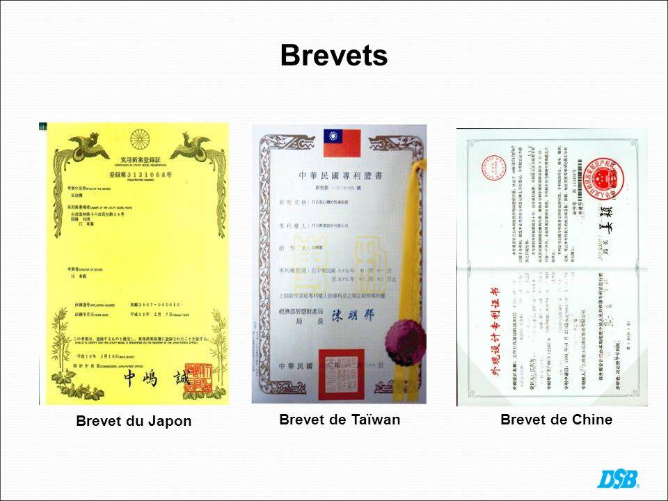 Brevets Brevet du Japon Brevet de ChineBrevet de Taïwan