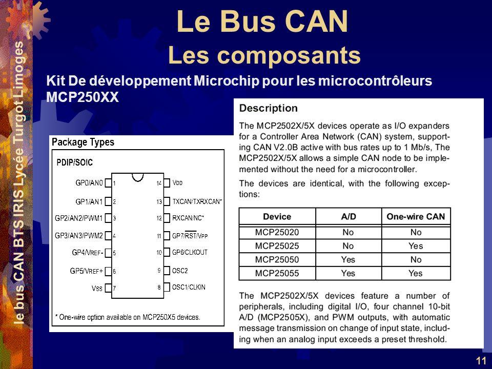 Le Bus CAN le bus CAN BTS IRIS Lycée Turgot Limoges 11 Kit De développement Microchip pour les microcontrôleurs MCP250XX Les composants