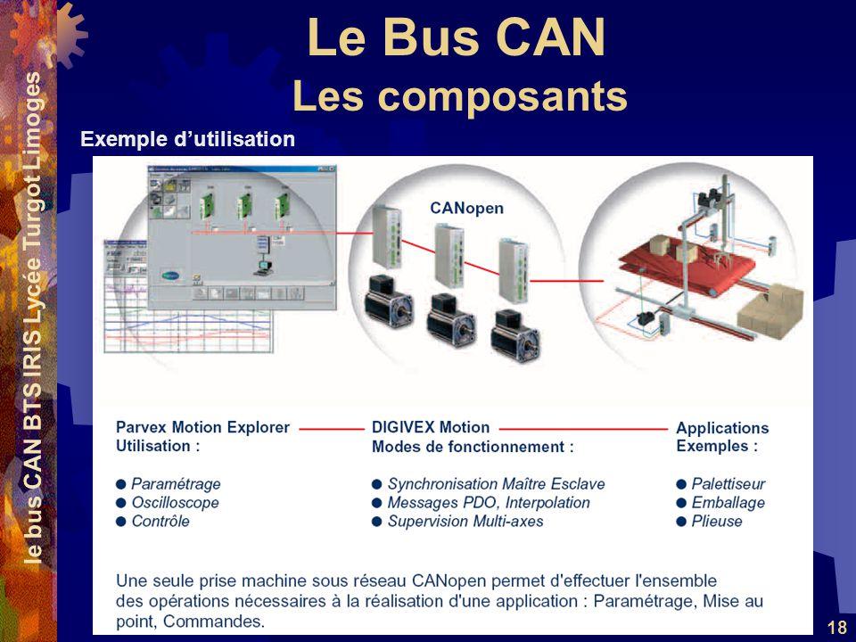 Le Bus CAN le bus CAN BTS IRIS Lycée Turgot Limoges 18 Exemple dutilisation Les composants
