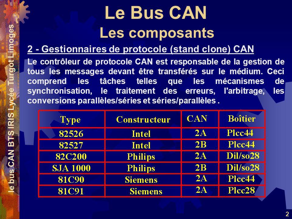 Le Bus CAN le bus CAN BTS IRIS Lycée Turgot Limoges 2 2 - Gestionnaires de protocole (stand clone) CAN Le contrôleur de protocole CAN est responsable