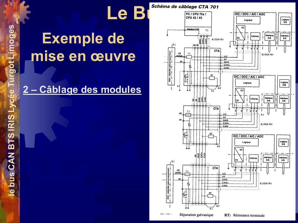 Le Bus CAN le bus CAN BTS IRIS Lycée Turgot Limoges 25 2 – Câblage des modules Exemple de mise en œuvre