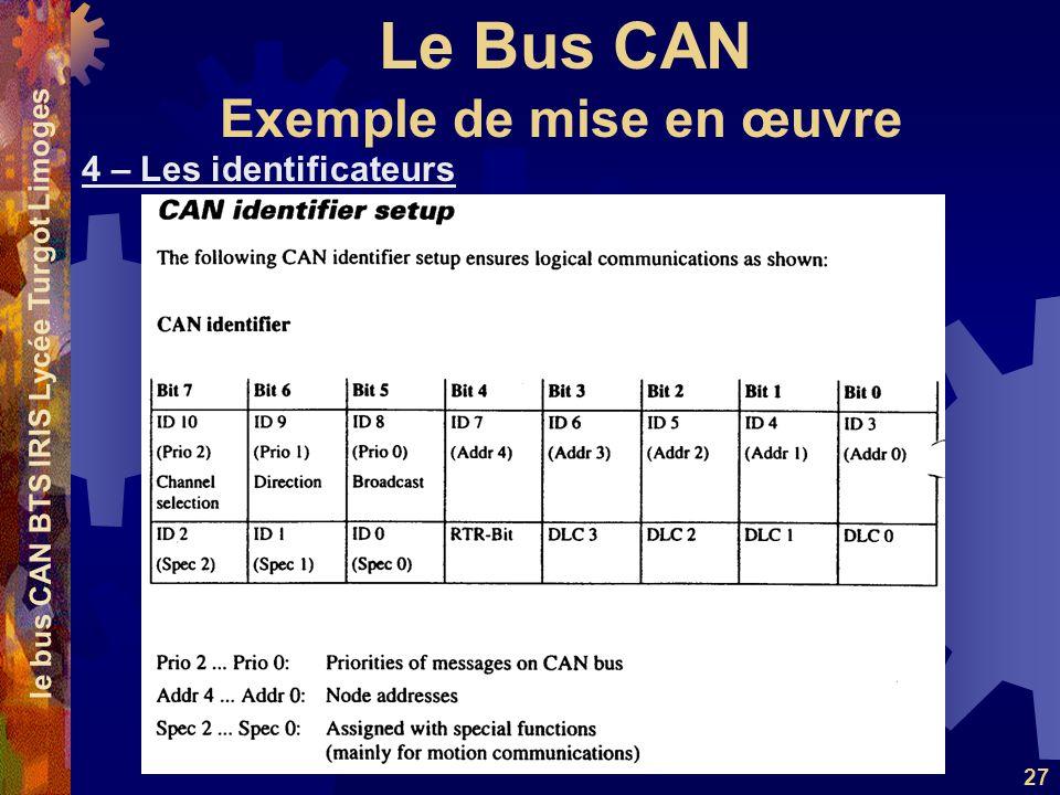 Le Bus CAN le bus CAN BTS IRIS Lycée Turgot Limoges 27 4 – Les identificateurs Exemple de mise en œuvre
