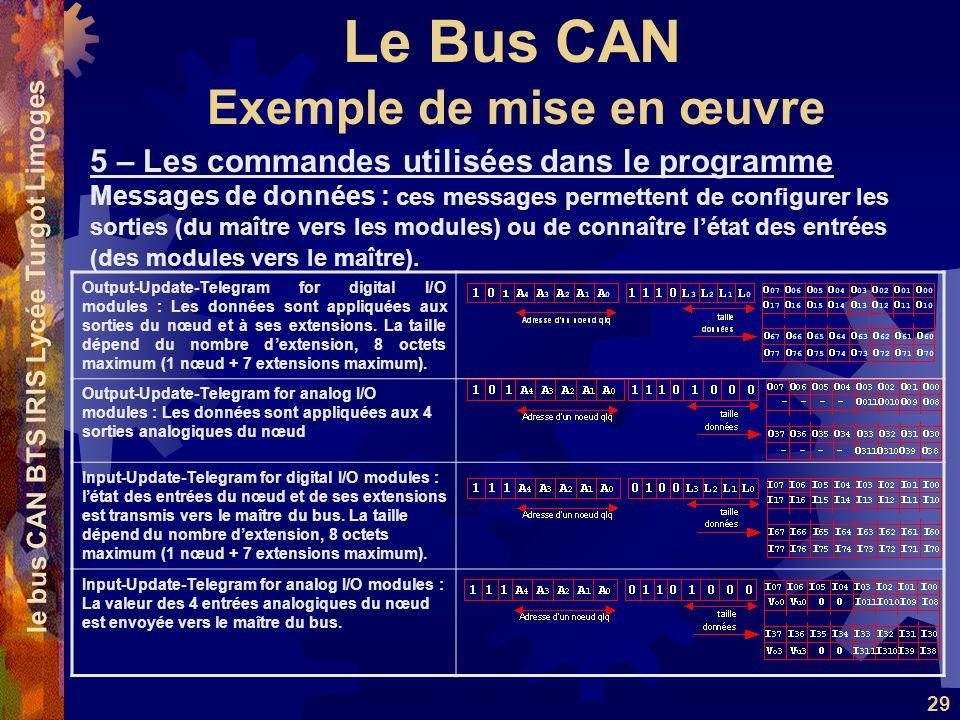 Le Bus CAN le bus CAN BTS IRIS Lycée Turgot Limoges 29 5 – Les commandes utilisées dans le programme Messages de données : ces messages permettent de