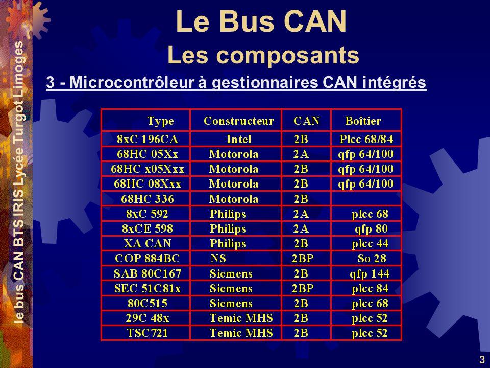 Le Bus CAN le bus CAN BTS IRIS Lycée Turgot Limoges 4 4 - Serial Linked Input Output (SLIO) 5 - Drivers de lignes (pour paires différentielles) Les composants