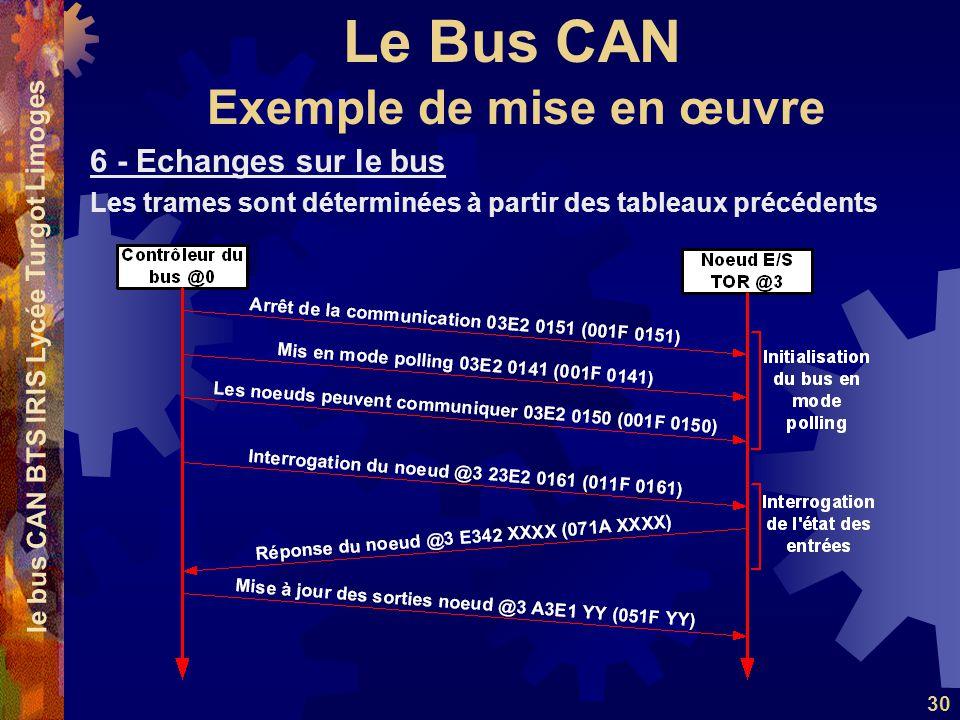 Le Bus CAN le bus CAN BTS IRIS Lycée Turgot Limoges 30 6 - Echanges sur le bus Les trames sont déterminées à partir des tableaux précédents Exemple de