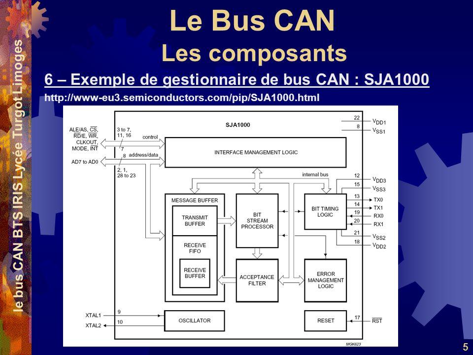 Le Bus CAN le bus CAN BTS IRIS Lycée Turgot Limoges 5 6 – Exemple de gestionnaire de bus CAN : SJA1000 http://www-eu3.semiconductors.com/pip/SJA1000.html Les composants