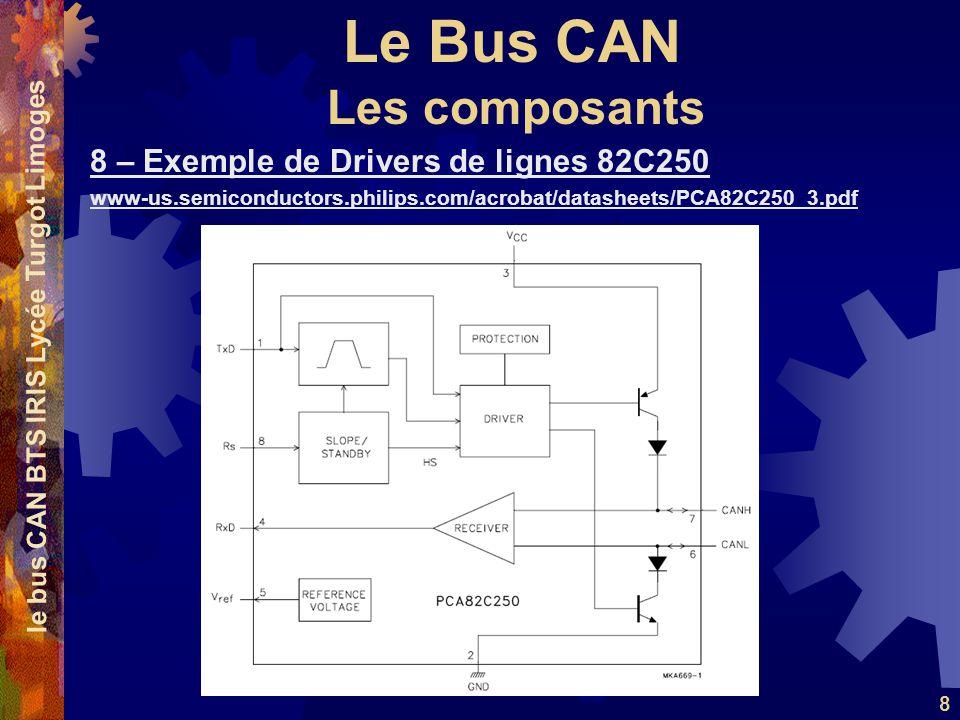 Le Bus CAN le bus CAN BTS IRIS Lycée Turgot Limoges 8 8 – Exemple de Drivers de lignes 82C250 www-us.semiconductors.philips.com/acrobat/datasheets/PCA82C250_3.pdf Les composants