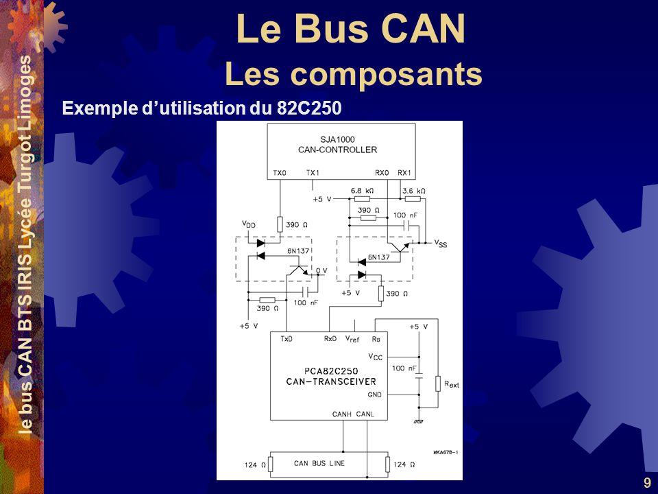 Le Bus CAN le bus CAN BTS IRIS Lycée Turgot Limoges 30 6 - Echanges sur le bus Les trames sont déterminées à partir des tableaux précédents Exemple de mise en œuvre