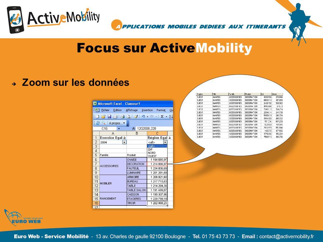 Focus sur ActiveMobility Zoom sur les données