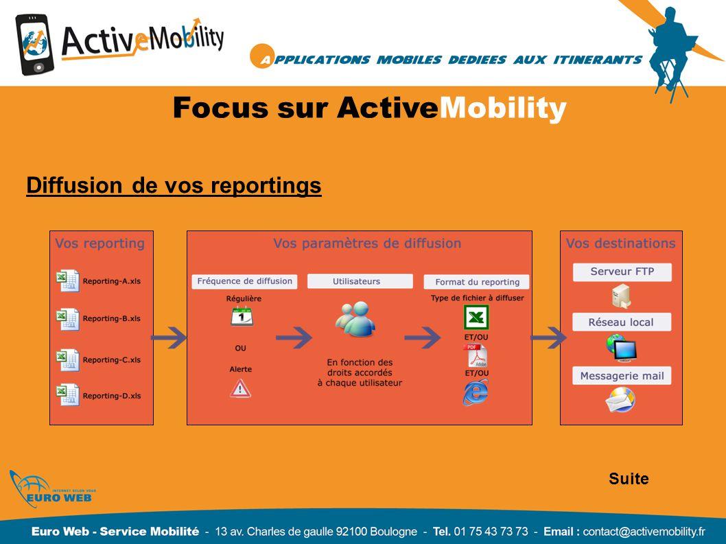Focus sur ActiveMobility Diffusion de vos reportings Suite