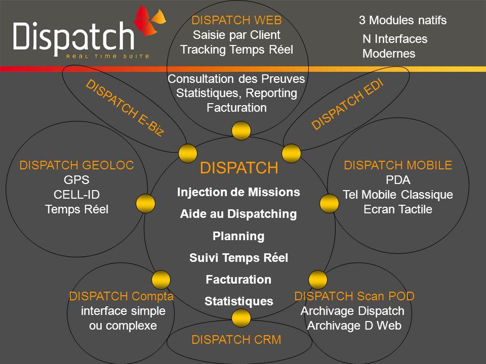 La suite Logicielle Temps Réel DISPATCH Dispatch Web Dispatch Temps Réel Saisie par les donneurs dordres depuis le web Alerte Pop-up, analyse de la commande Attribution au meilleur prestataire interne ou externe en fonction de nombreux critères.