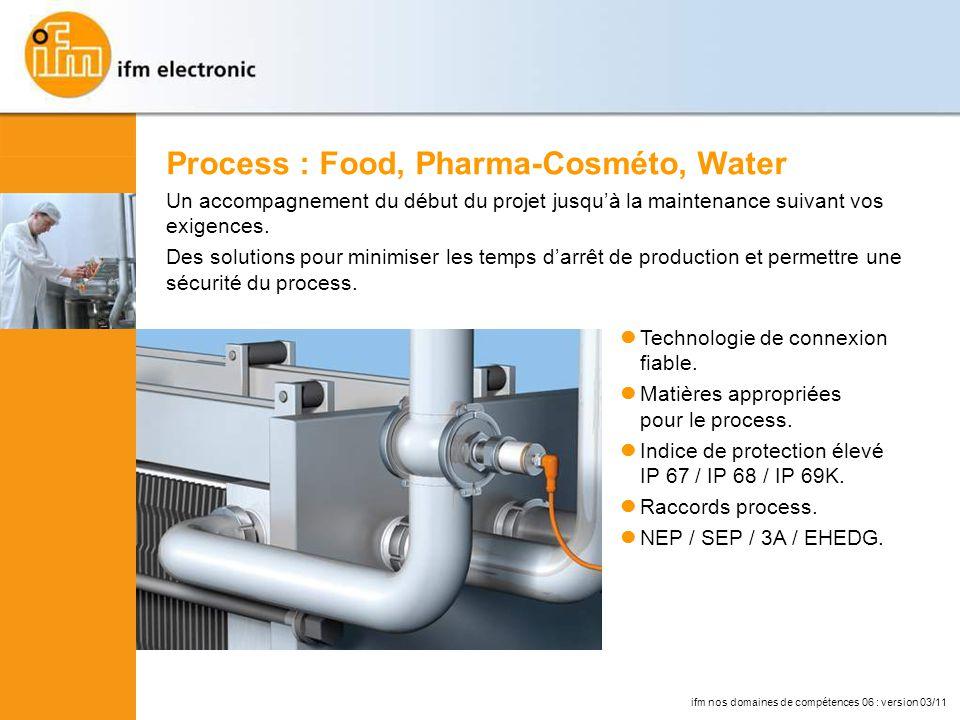 Technologie de connexion fiable.Matières appropriées pour le process.