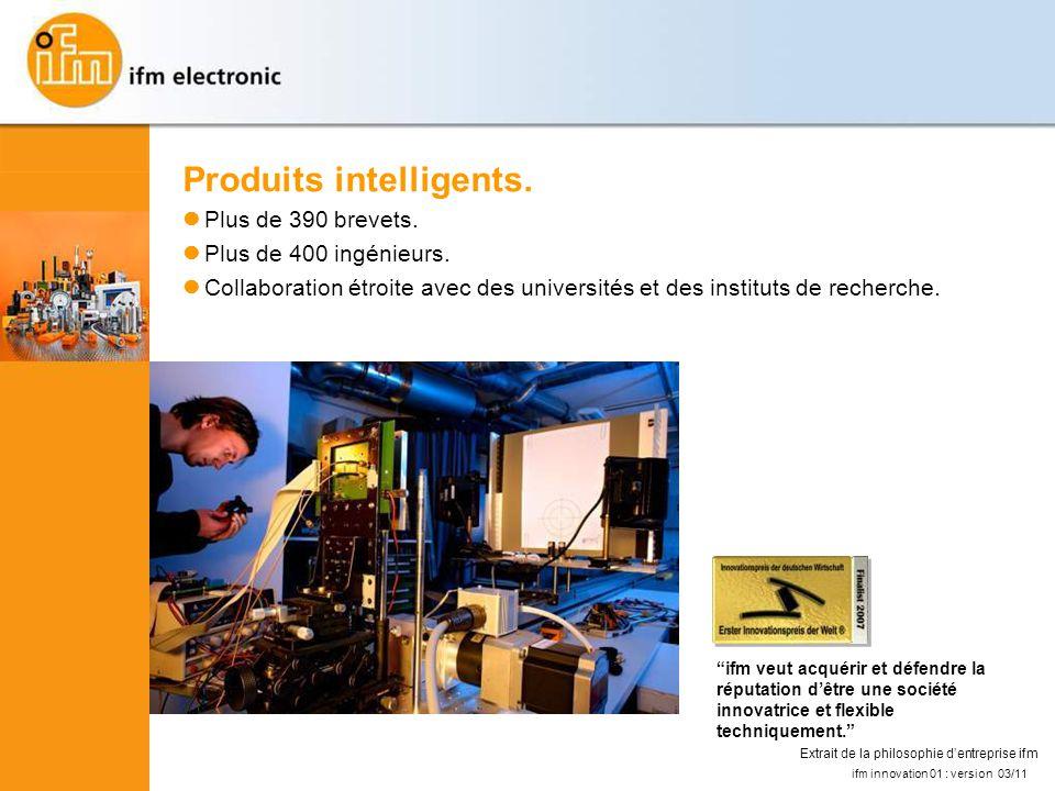 Produits intelligents.Plus de 390 brevets. Plus de 400 ingénieurs.