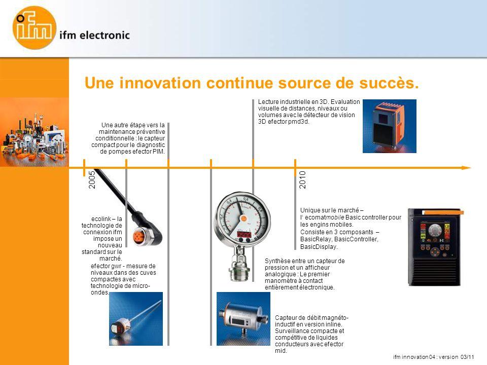 ecolink – la technologie de connexion ifm impose un nouveau standard sur le marché.
