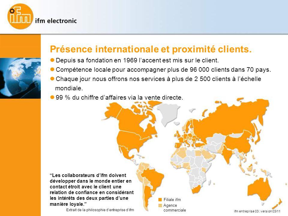 Présence internationale et proximité clients.