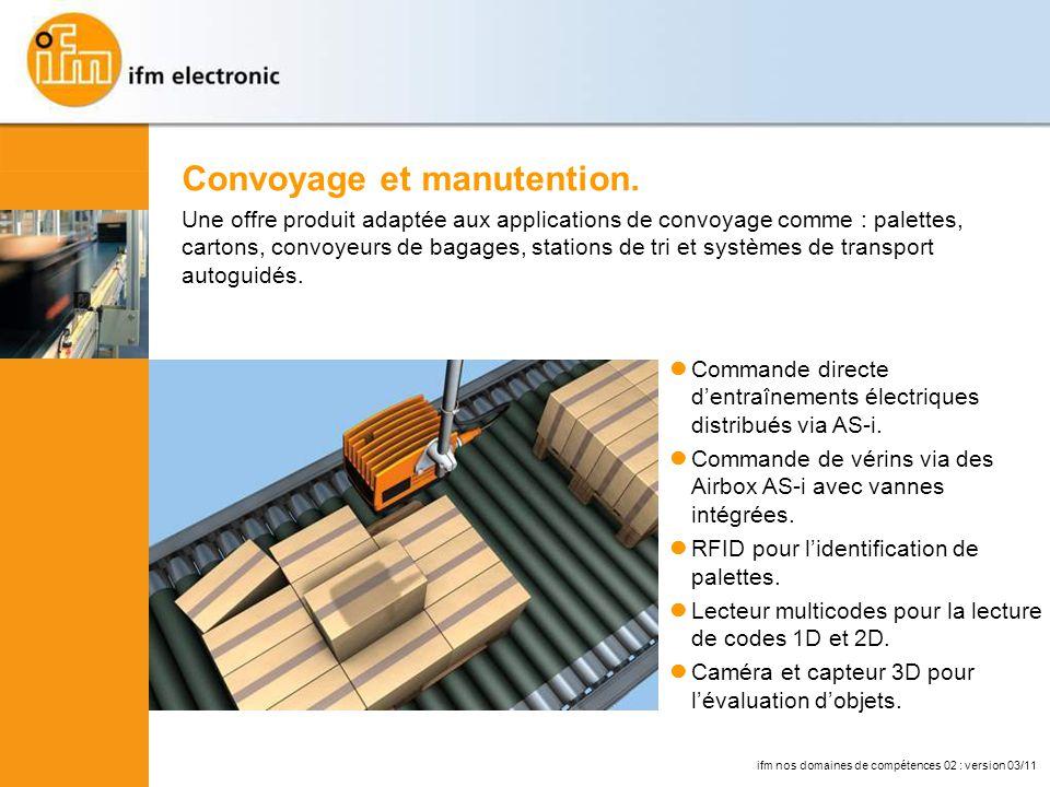 Commande directe dentraînements électriques distribués via AS-i.