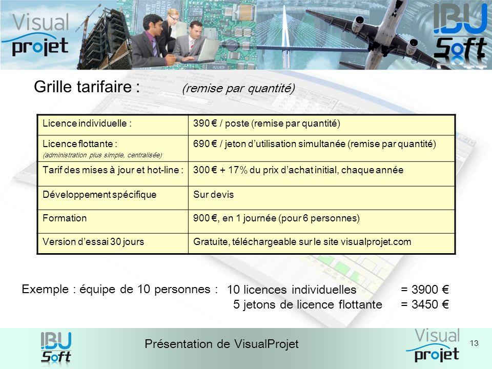 13 Présentation de VisualProjet Grille tarifaire : (remise par quantité) Licence individuelle :390 / poste (remise par quantité) Licence flottante : (